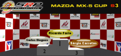 Podio final Mazda Cup S3