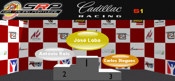 Cadillac Cup S1 - podio final
