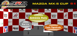 Mazda Cup S4 - Podio Final