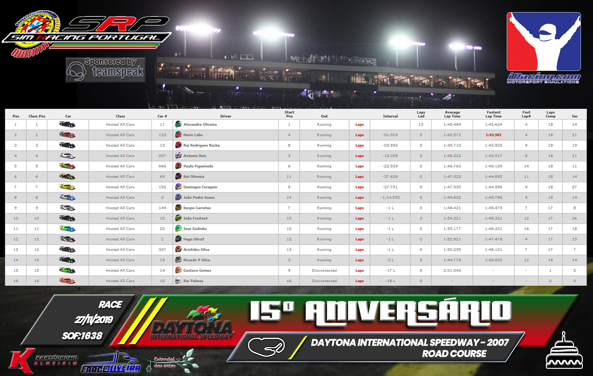 [Image: RaceResults2019-1-1.png]