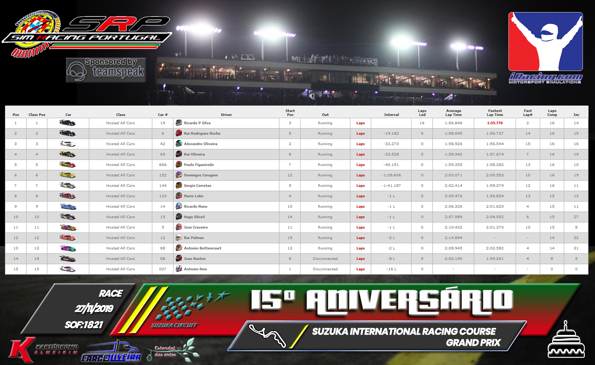 [Image: RaceResults2019-2-1.png]
