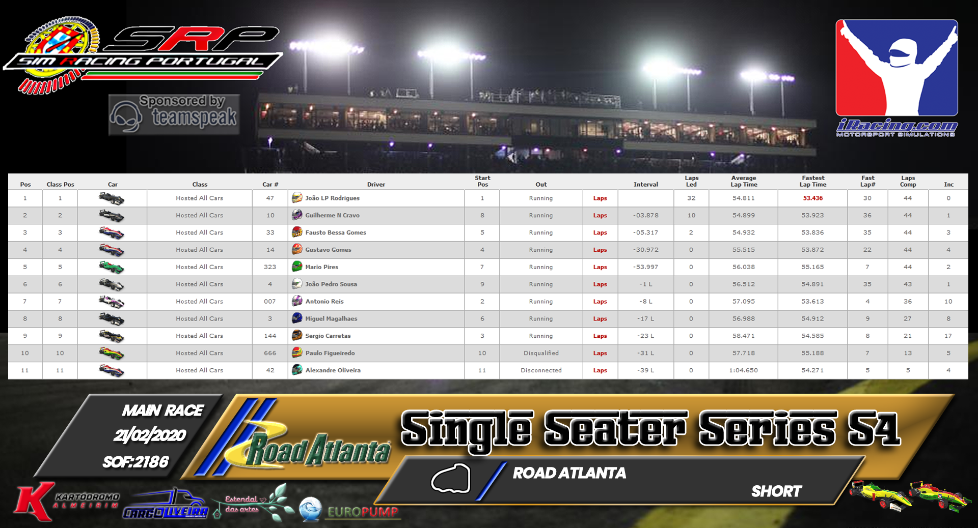 [Image: RaceResults2020M-1.png]