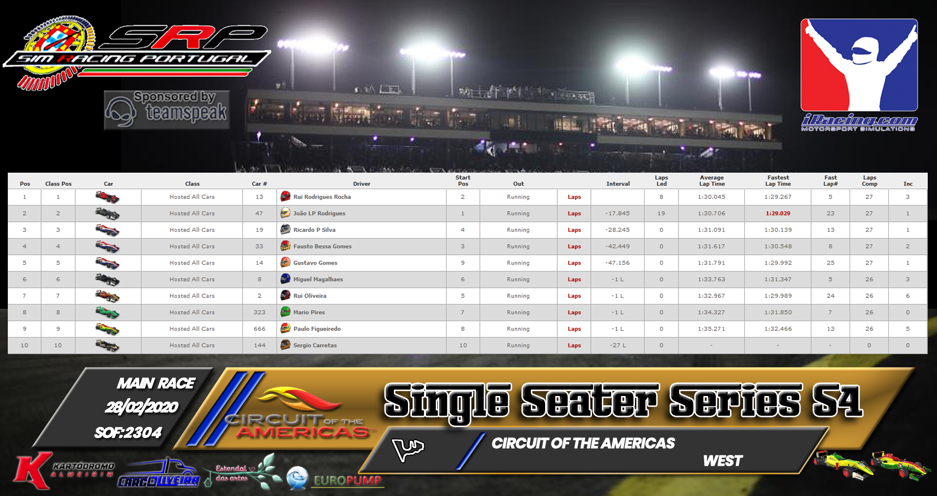 [Image: RaceResults2020M-2.png]